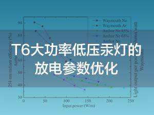 T6大功率低压汞灯的放电参数优化