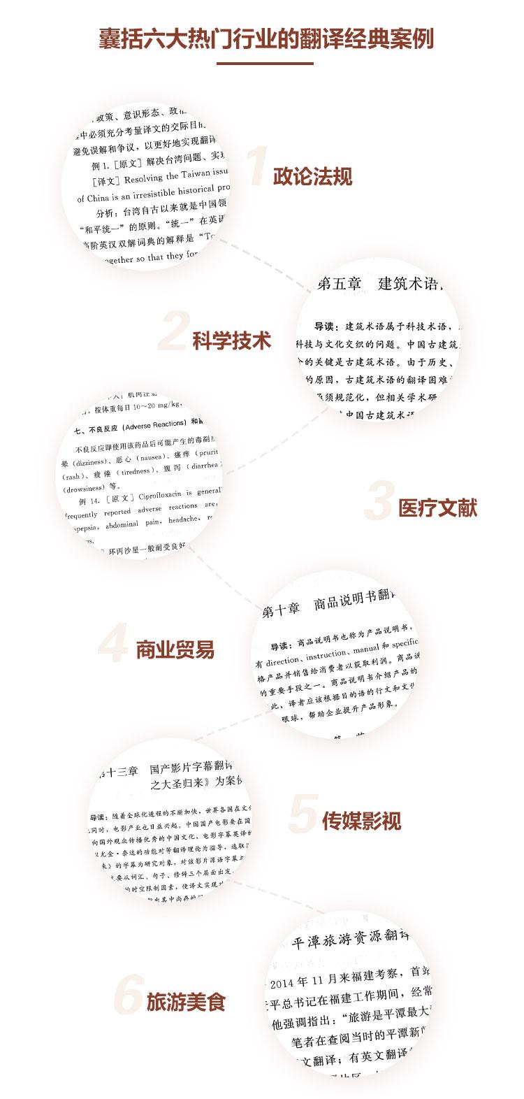 行业笔译案例库:精选与解析-详情页_03.jpg