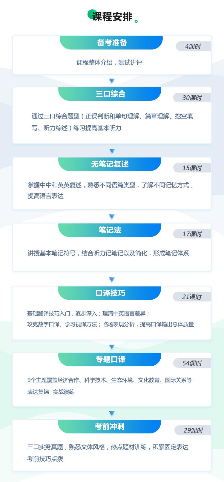 2019年6月catti三口vip备考班_详情页_14