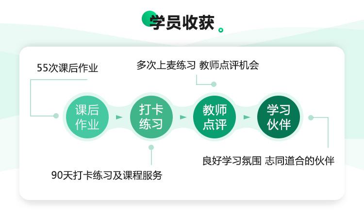 2019年6月catti三口vip备考班_详情页_10
