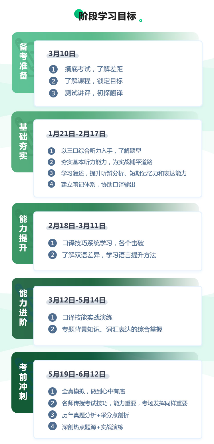 2019年6月catti三口vip备考班_详情页_13
