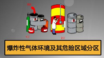 爆炸性气体环境及其危险区域分区