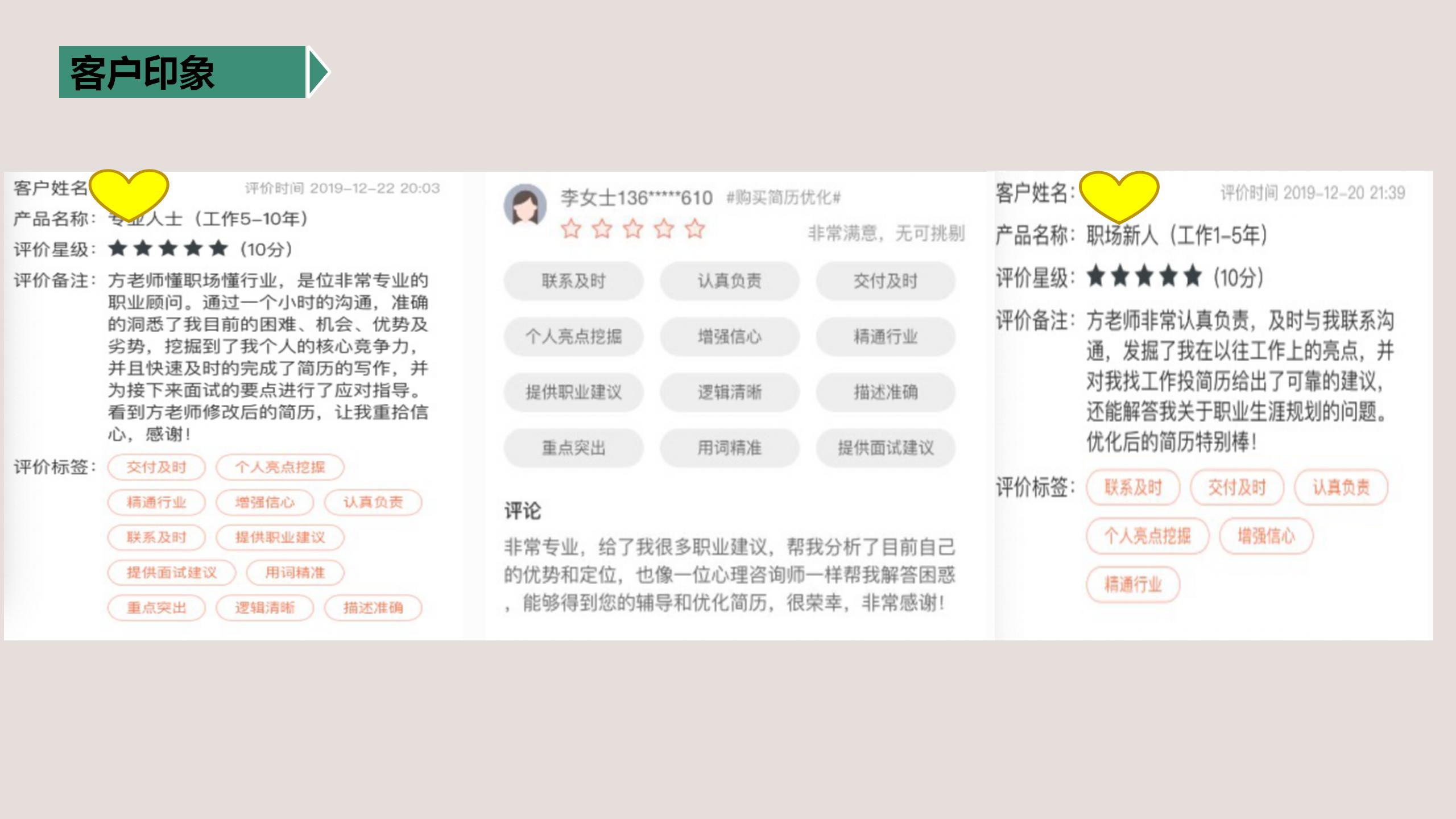 方芳共享大企业讲师介绍_46