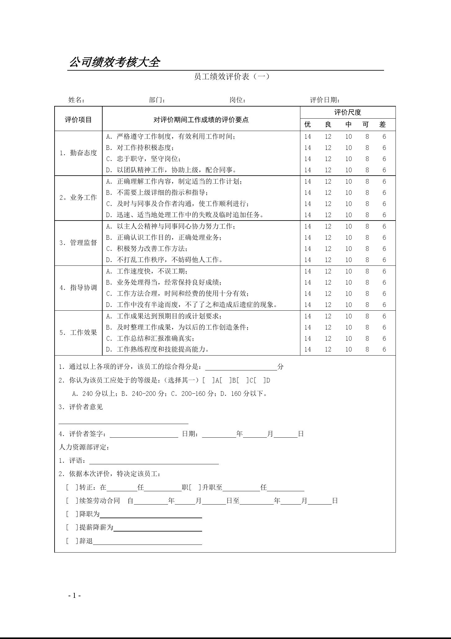 最新公司绩效考核表格大全(适合大小公司)
