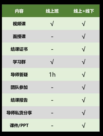 5(表格).png